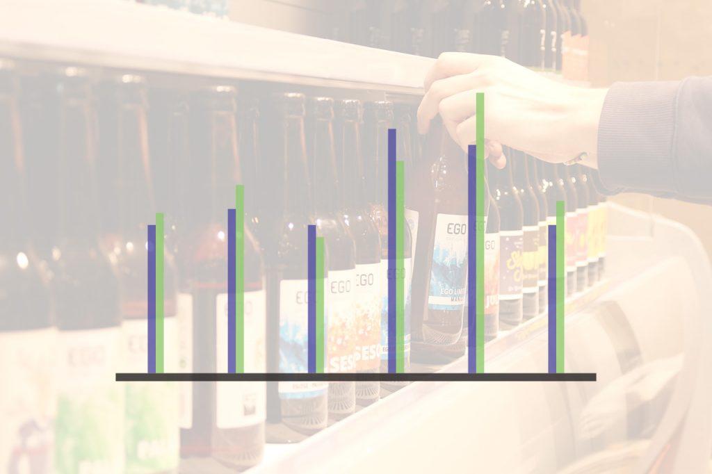 Grafikk over ølflasker